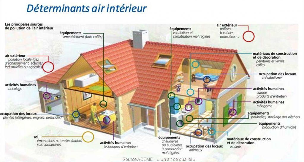 capteur qualite air guide achat